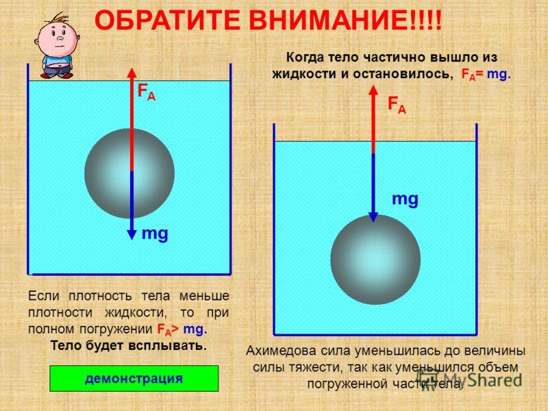 ОБРАТИТЕ ВНИМАНИЕ!!!! FAFA mg Если плотность тела меньше плотности жидкости, то при полном погружении F A > mg. Тело будет всплывать. демонстрация FAFA mg Когда тело частично вышло из жидкости и остановилось, F A = mg. Ахимедова сила уменьшилась до в