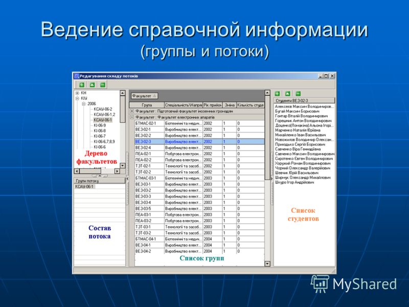 Ведение справочной информации (группы и потоки)