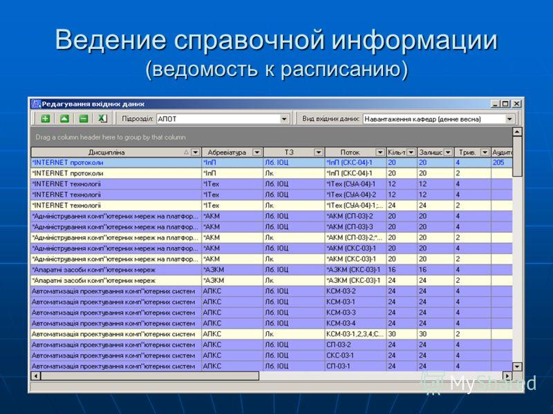 Ведение справочной информации (ведомость к расписанию)