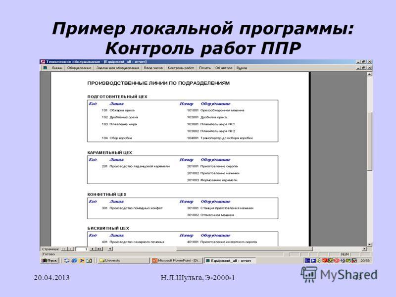 20.04.2013Н.Л.Шульга, Э-2000-113 Пример локальной программы: Контроль работ ППР