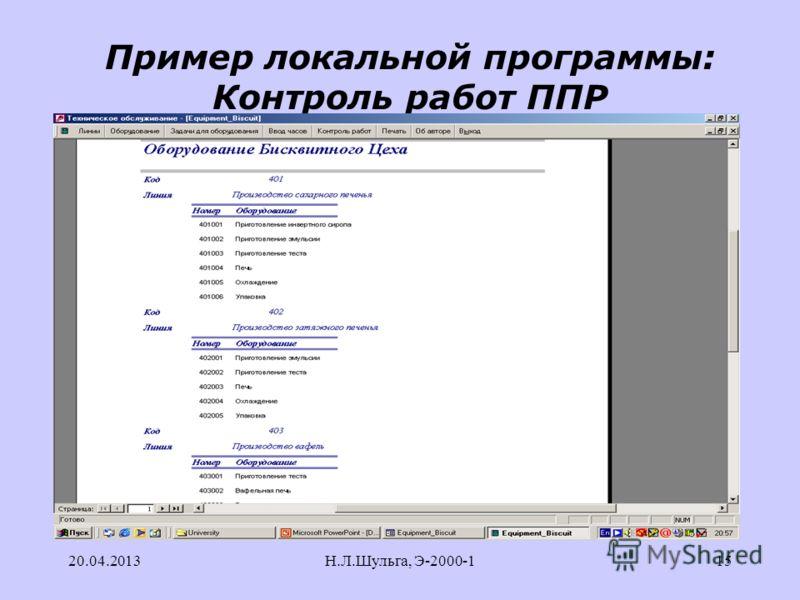 20.04.2013Н.Л.Шульга, Э-2000-115 Пример локальной программы: Контроль работ ППР