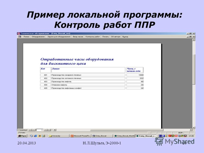 20.04.2013Н.Л.Шульга, Э-2000-120 Пример локальной программы: Контроль работ ППР