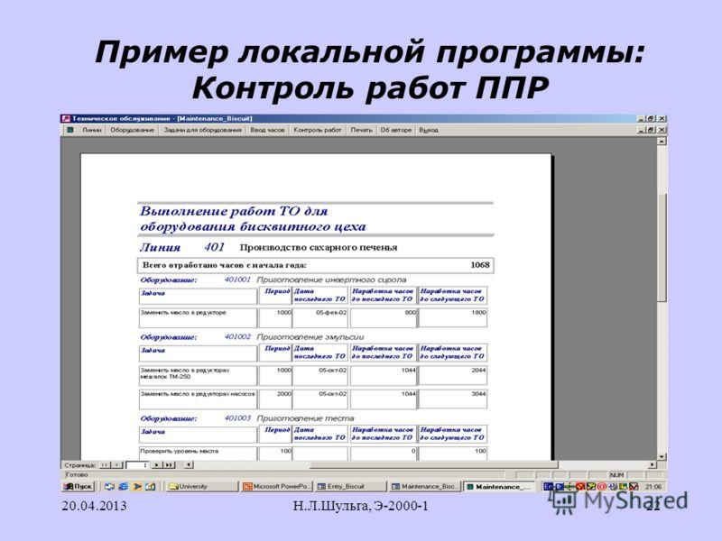 20.04.2013Н.Л.Шульга, Э-2000-122 Пример локальной программы: Контроль работ ППР