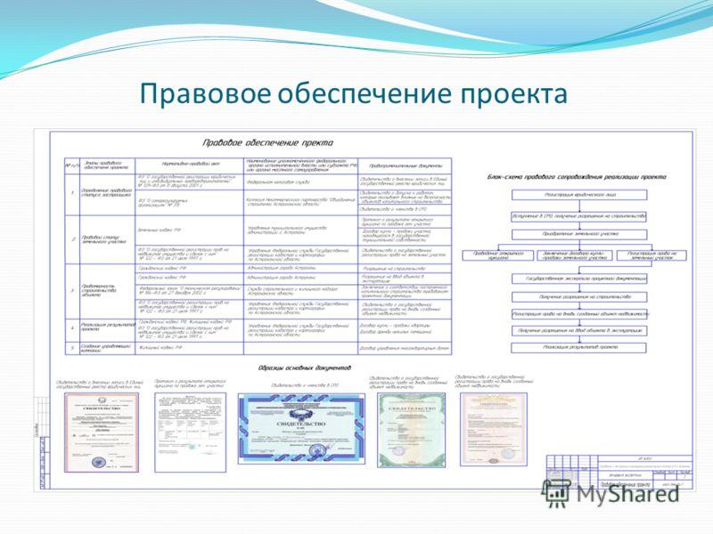 Правовое обеспечение проекта