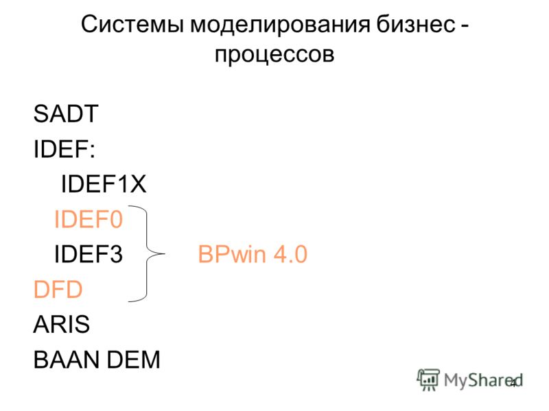 4 Системы моделирования бизнес - процессов SADT IDEF: IDEF1X IDEF0 IDEF3BPwin 4.0 DFD ARIS BAAN DEM