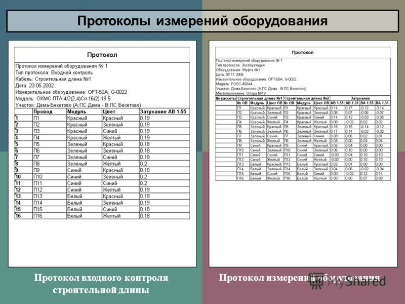 Протоколы измерений оборудования Протокол входного контроля строительной длины Протокол измерений оборудования