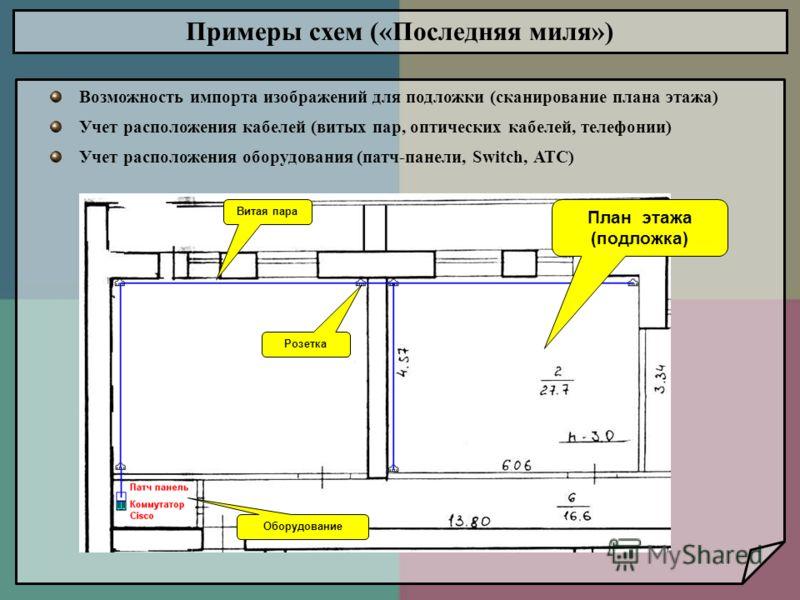 Возможность импорта изображений для подложки (сканирование плана этажа) Учет расположения кабелей (витых пар, оптических кабелей, телефонии) Учет расположения оборудования (патч-панели, Switch, АТС) Примеры схем («Последняя миля») Оборудование Розетк