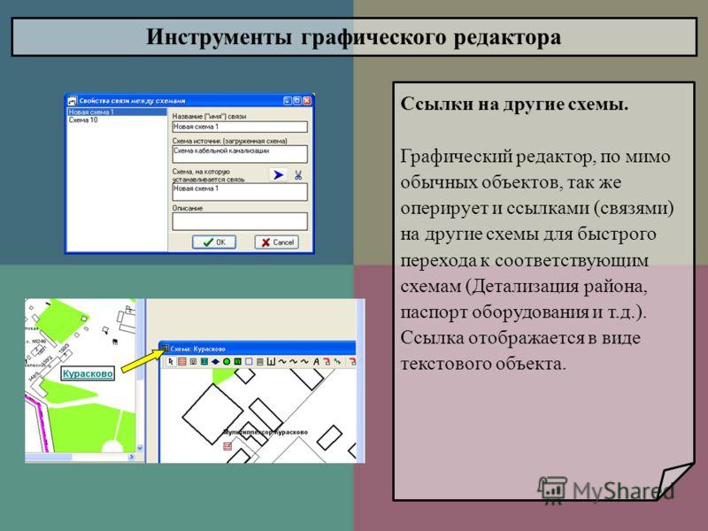 Инструменты графического редактора Ссылки на другие схемы. Графический редактор, по мимо обычных объектов, так же оперирует и ссылками (связями) на другие схемы для быстрого перехода к соответствующим схемам (Детализация района, паспорт оборудования
