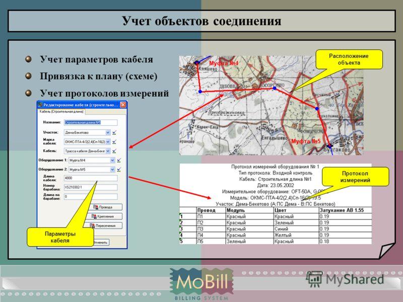 Учет объектов соединения Учет параметров кабеля Привязка к плану (схеме) Учет протоколов измерений Параметры кабеля Расположение объекта Протокол измерений