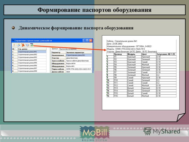 Формирование паспортов оборудования Динамическое формирование паспорта оборудования