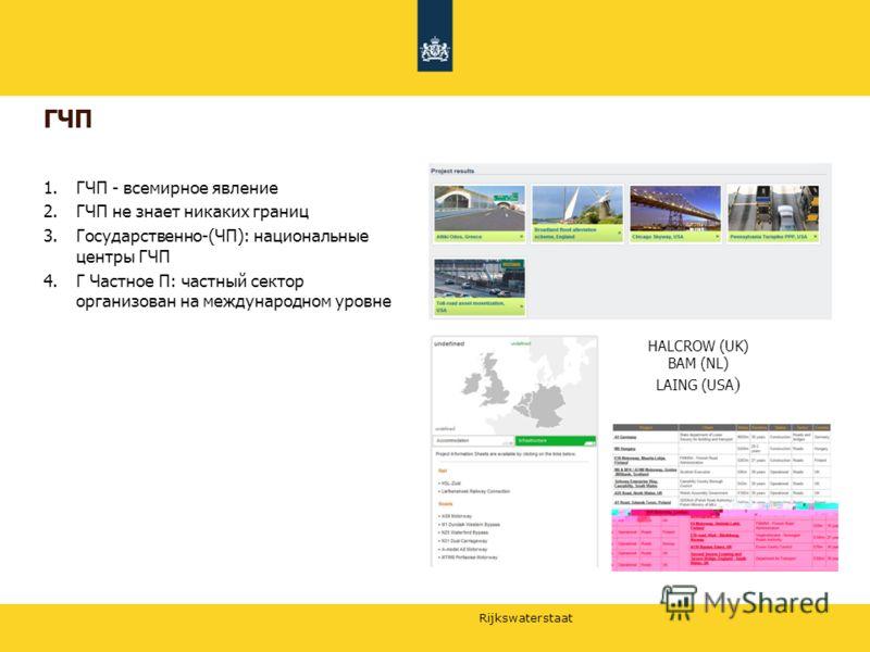 Rijkswaterstaat ГЧП 1.ГЧП - всемирное явление 2.ГЧП не знает никаких границ 3.Государственно-(ЧП): национальные центры ГЧП 4.Г Частное П: частный сектор организован на международнoм уровне HALCROW (UK) BAM (NL) LAING (USA )