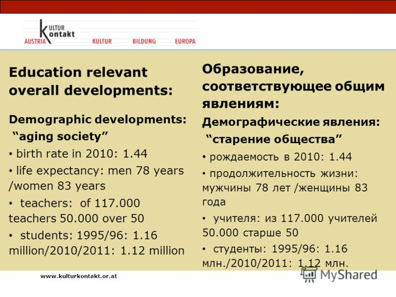 www.kulturkontakt.or.at Education relevant overall developments: Demographic developments: aging society birth rate in 2010: 1.44 life expectancy: men 78 years /women 83 years teachers: of 117.000 teachers 50.000 over 50 students: 1995/96: 1.16 milli
