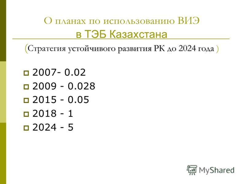 устойчивого развития РК до 2024 года О планах по использованию ВИЭ в ТЭБ Казахстана ( Стратегия устойчивого развития РК до 2024 года ) 2007- 0.02 2009 - 0.028 2015 - 0.05 2018 - 1 2024 - 5