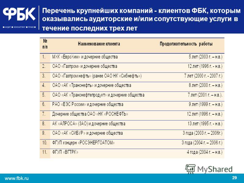 29 www.fbk.ru Перечень крупнейших компаний - клиентов ФБК, которым оказывались аудиторские и/или сопутствующие услуги в течение последних трех лет