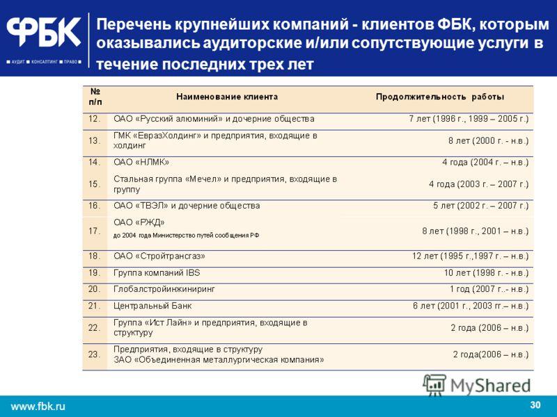 30 www.fbk.ru Перечень крупнейших компаний - клиентов ФБК, которым оказывались аудиторские и/или сопутствующие услуги в течение последних трех лет