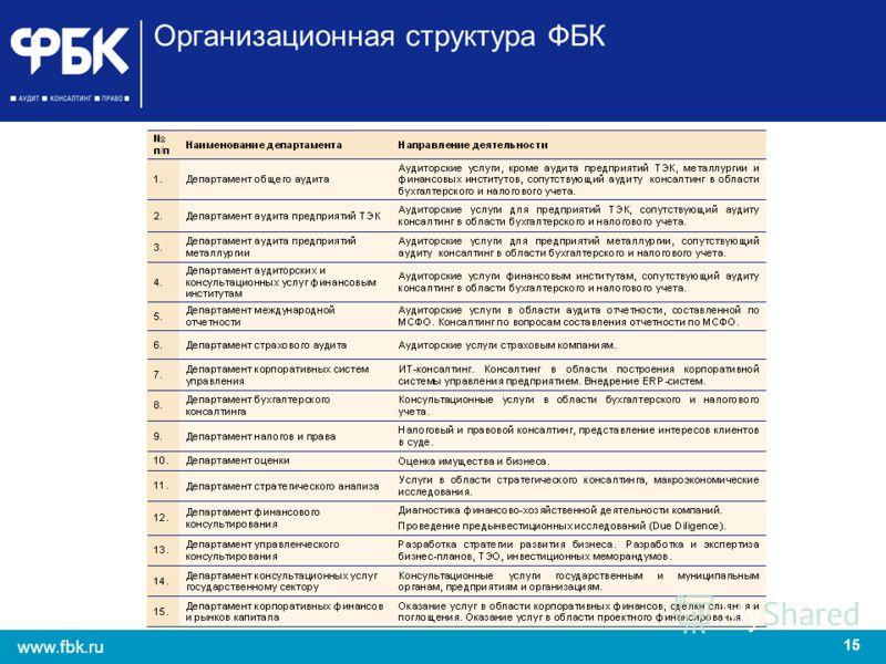15 www.fbk.ru Организационная структура ФБК