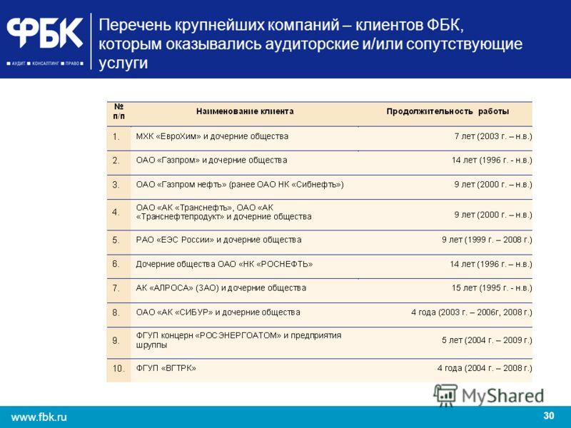 30 www.fbk.ru Перечень крупнейших компаний – клиентов ФБК, которым оказывались аудиторские и/или сопутствующие услуги