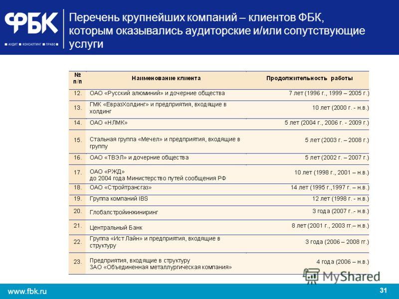 31 www.fbk.ru Перечень крупнейших компаний – клиентов ФБК, которым оказывались аудиторские и/или сопутствующие услуги