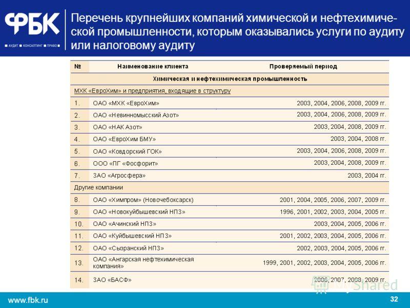 32 www.fbk.ru Перечень крупнейших компаний химической и нефтехимиче- ской промышленности, которым оказывались услуги по аудиту или налоговому аудиту