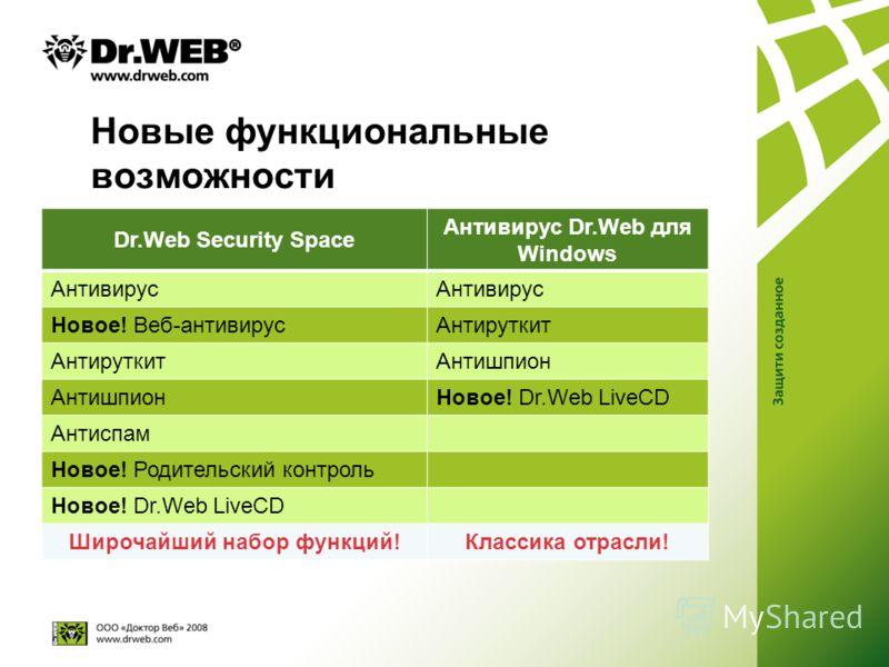 Новые функциональные возможности Dr.Web Security Space Антивирус Dr.Web для Windows Антивирус Новое! Веб-антивирусАнтируткит Антишпион Новое! Dr.Web LiveCD Антиспам Новое! Родительский контроль Новое! Dr.Web LiveCD Широчайший набор функций!Классика о