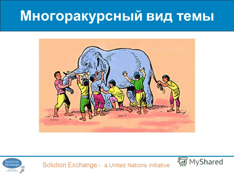 Solution Exchange - a United Nations initiative Многоракурсный вид темы