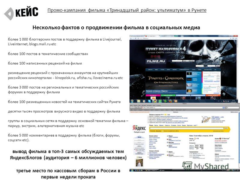 Промо-кампания фильма «Тринадцатый район: ультиматум» в Рунете Ресурсы для создания сюжетов Несколько фактов о продвижении фильма в социальных медиа более 1 000 блоггерских постов в поддержку фильма в Livejournal, Liveinternet, blogs.mail.ru etc боле