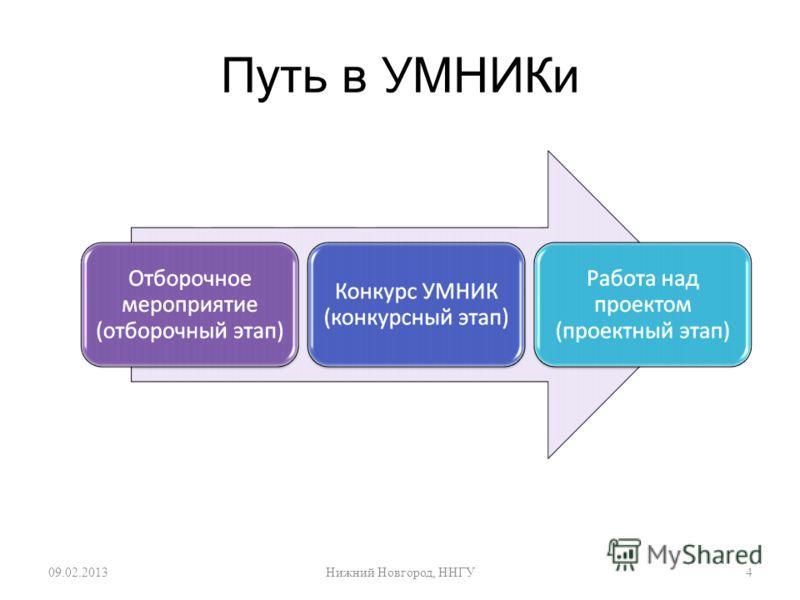 Путь в УМНИКи 09.02.20134 Нижний Новгород, ННГУ