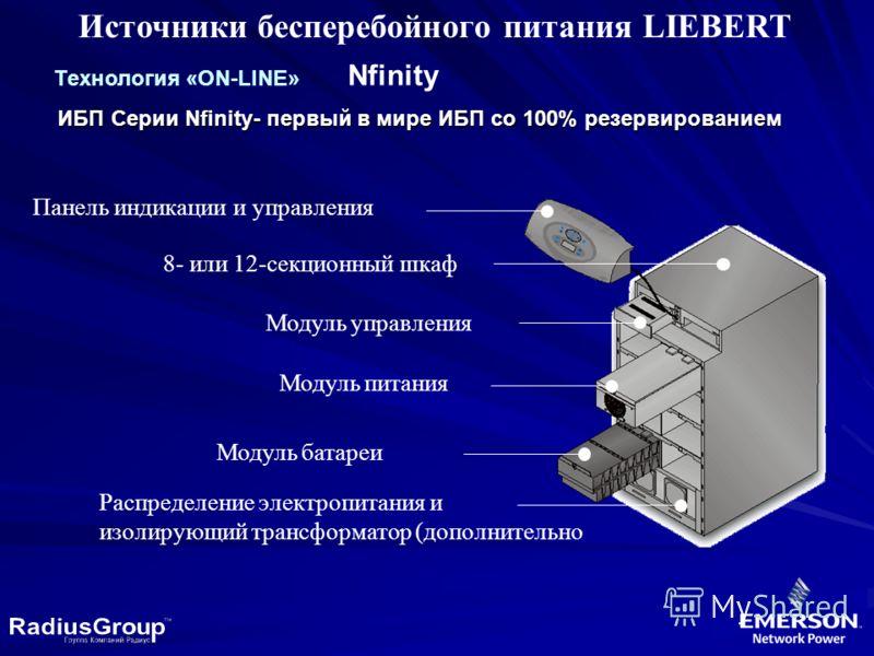 ИБП Серии Nfinity- первый в мире ИБП со 100% резервированием Источники бесперебойного питания LIEBERT Tехнология «ON-LINE» Nfinity 8- или 12-секционный шкаф Панель индикации и управления Модуль питания Модуль управления Модуль батареи Распределение э