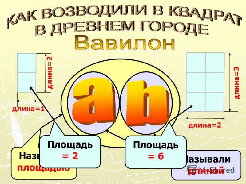 Называли площадь ю Называли длиной (a + b) 2 = a 2 + 2ab + b 2 длина=2 длина=3 Площадь = 4 Площадь = 9