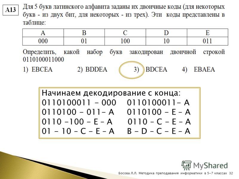 Начинаем декодирование с конца: 0110100011 - 000 0110100011- А 0110100 - 011- А 0110100 - Е – А 0110 -100 - Е – А 0110 – С - Е – А 01 - 10 – С - Е – А В - D – С - Е – А 32Босова Л.Л. Методика преподавания информатики в 5-7 классах