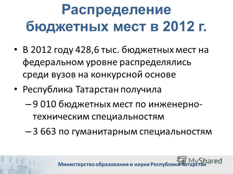 В 2012 году 428,6 тыс. бюджетных мест на федеральном уровне распределялись среди вузов на конкурсной основе Республика Татарстан получила – 9 010 бюджетных мест по инженерно- техническим специальностям – 3 663 по гуманитарным специальностям Распредел