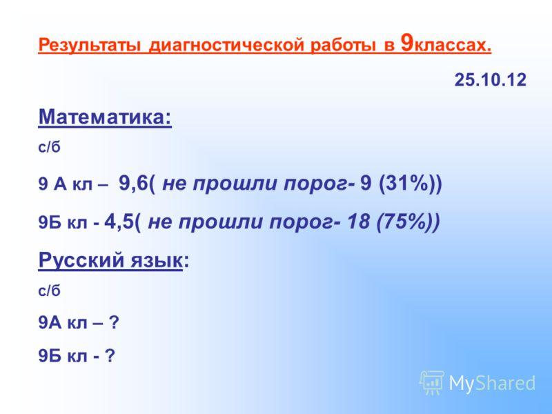 Результаты диагностической работы в 9 классах. 25.10.12 Математика: с/б 9 А кл – 9,6( не прошли порог- 9 (31%)) 9Б кл - 4,5( не прошли порог- 18 (75%)) Русский язык: с/б 9А кл – ? 9Б кл - ?