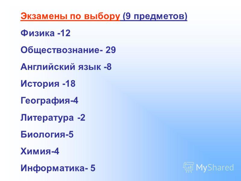 Экзамены по выбору (9 предметов) Физика -12 Обществознание- 29 Английский язык -8 История -18 География-4 Литература -2 Биология-5 Химия-4 Информатика- 5