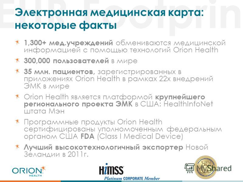 EHR Footprint Электронная медицинская карта: некоторые факты 1,300+ мед.учреждений обмениваются медицинской информацией с помощью технологий Orion Health 300,000 пользователей в мире 35 млн. пациентов, зарегистрированных в приложениях Orion Health в