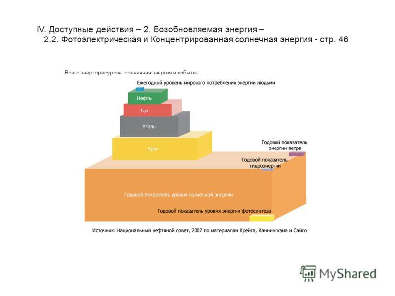 IV. Доступные действия – 2. Возобновляемая энергия – 2.2. Фотоэлектрическая и Концентрированная солнечная энергия - стр. 46 Всего энергоресурсов: солнечная энергия в избытке