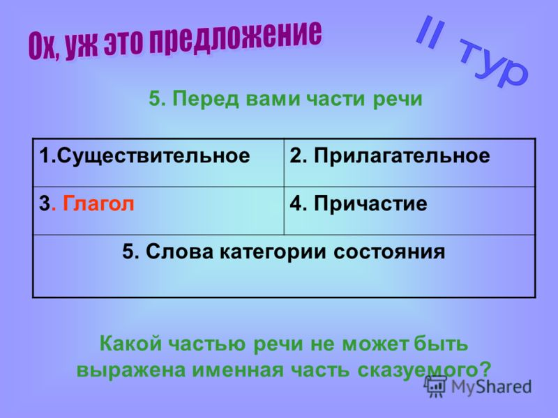 Какой частью речи не может быть выражена именная часть сказуемого? 5. Перед вами части речи 1.Существительное2. Прилагательное 3. Глагол4. Причастие 5. Слова категории состояния