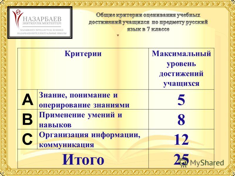 КритерииМаксимальный уровень достижений учащихся А Знание, понимание и оперирование знаниями 5 В Применение умений и навыков 8 С Организация информации, коммуникация 12 Итого25