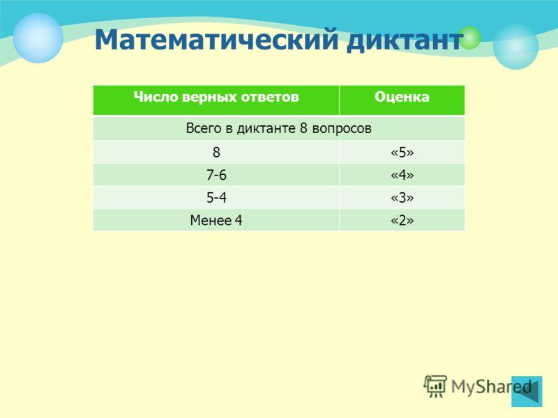 Сколько корней имеет квадратное уравнение, если D > 0 ? два Сколько корней имеет квадратное уравнение, если D = 0 ? один Сколько корней имеет квадратное уравнение, если D = 0 ? Нет корней