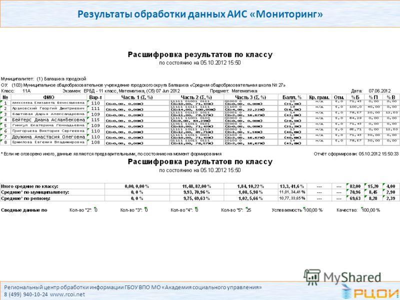 Региональный центр обработки информации ГБОУ ВПО МО «Академия социального управления» 8 (499) 940-10-24 www.rcoi.net Результаты обработки данных АИС «Мониторинг»