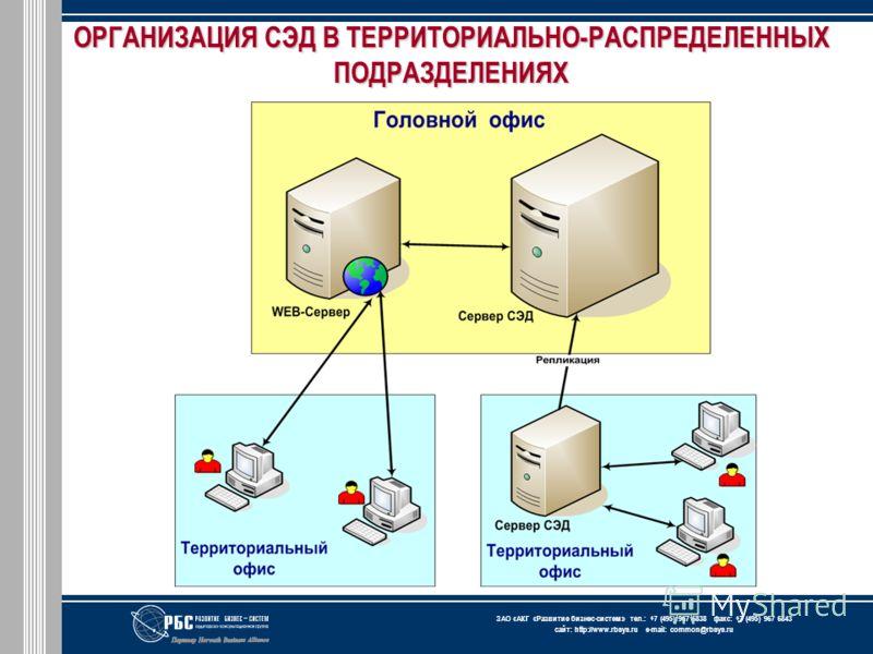 ЗАО « АКГ « Развитие бизнес-систем » тел.: +7 (495) 967 6838 факс: +7 (495) 967 6843 сайт: http://www.rbsys.ru e-mail: common@rbsys.ru ОРГАНИЗАЦИЯ СЭД В ТЕРРИТОРИАЛЬНО-РАСПРЕДЕЛЕННЫХ ПОДРАЗДЕЛЕНИЯХ