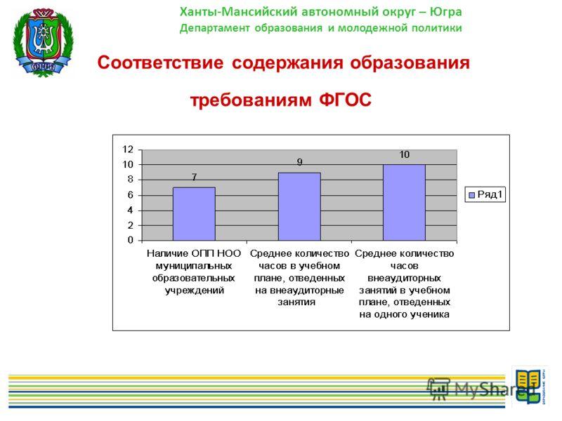 10 Соответствие содержания образования требованиям ФГОС Ханты-Мансийский автономный округ – Югра Департамент образования и молодежной политики