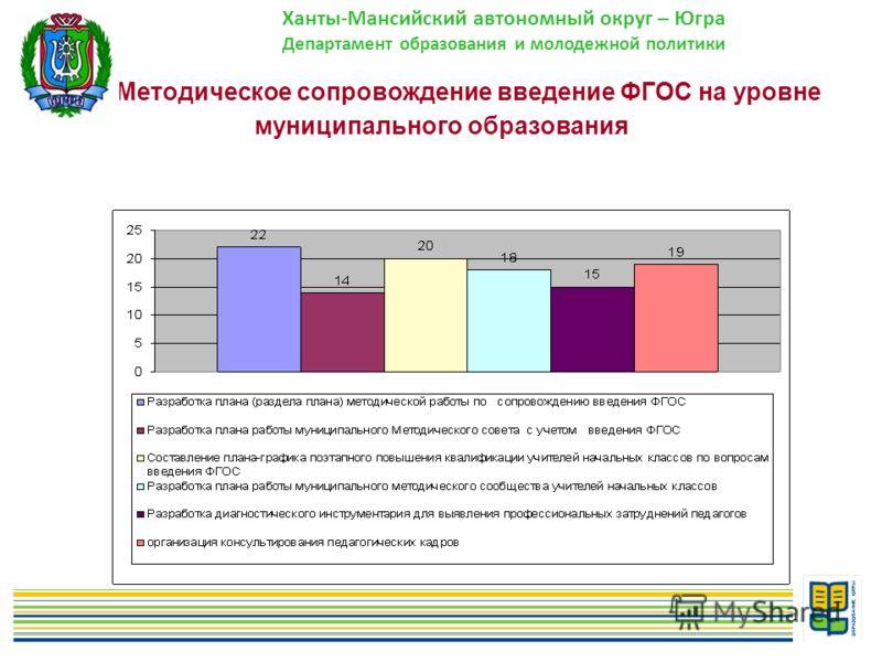 6 Методическое сопровождение введение ФГОС на уровне муниципального образования Ханты-Мансийский автономный округ – Югра Департамент образования и молодежной политики