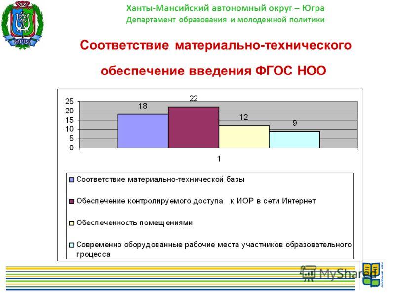7 Соответствие материально-технического обеспечение введения ФГОС НОО Ханты-Мансийский автономный округ – Югра Департамент образования и молодежной политики
