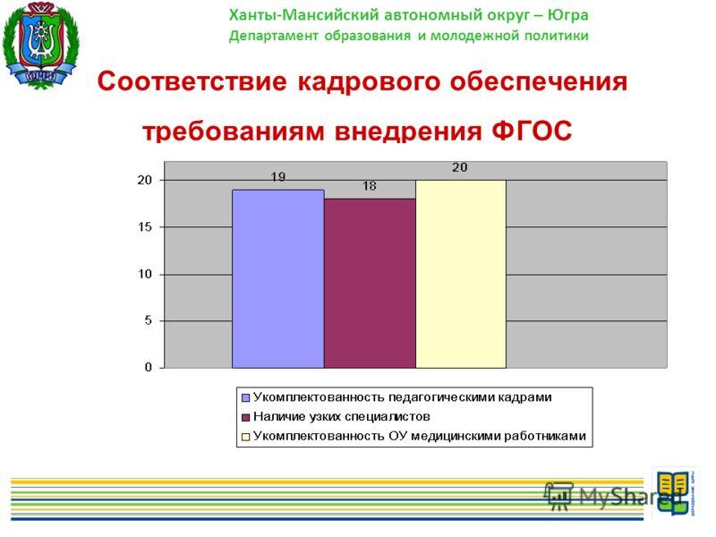 8 Соответствие кадрового обеспечения требованиям внедрения ФГОС Ханты-Мансийский автономный округ – Югра Департамент образования и молодежной политики