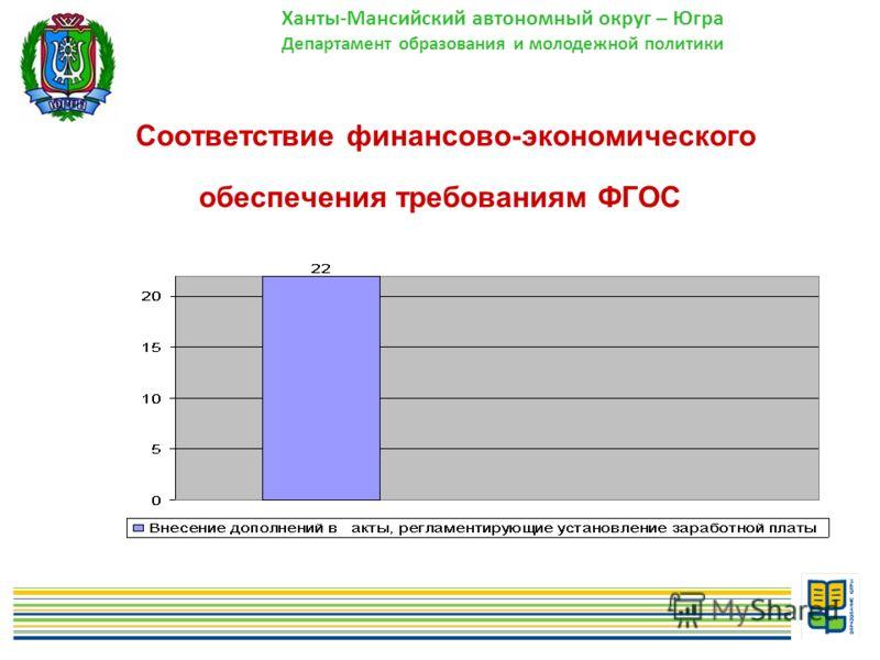 9 Соответствие финансово-экономического обеспечения требованиям ФГОС Ханты-Мансийский автономный округ – Югра Департамент образования и молодежной политики