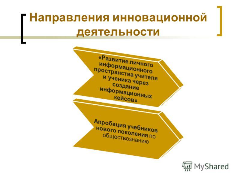 Направления инновационной деятельности