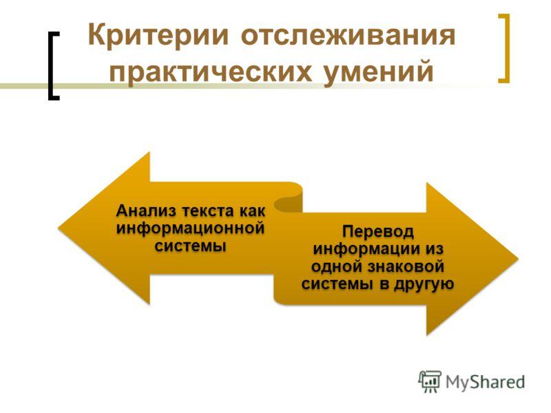 Критерии отслеживания практических умений Анализ текста как информационной системы Перевод информации из одной знаковой системы в другую