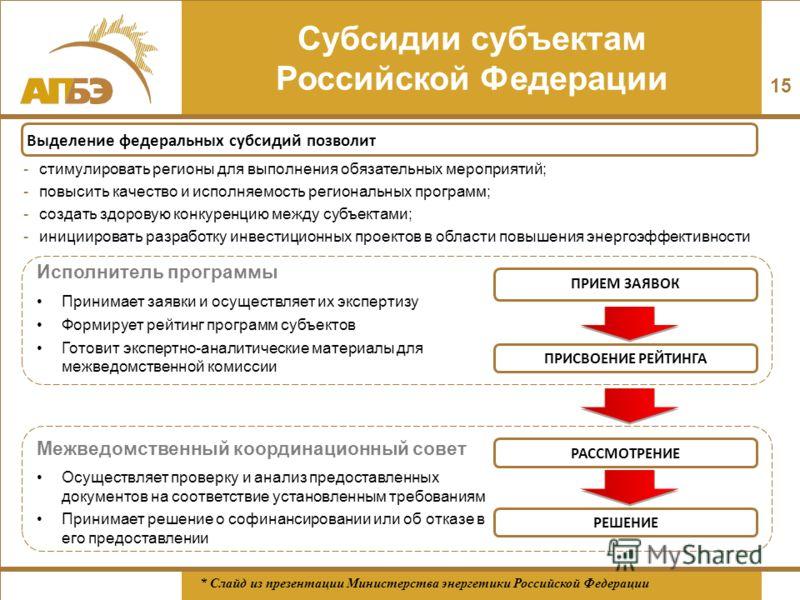 Субсидии субъектам Российской Федерации -стимулировать регионы для выполнения обязательных мероприятий; -повысить качество и исполняемость региональных программ; -создать здоровую конкуренцию между субъектами; -инициировать разработку инвестиционных