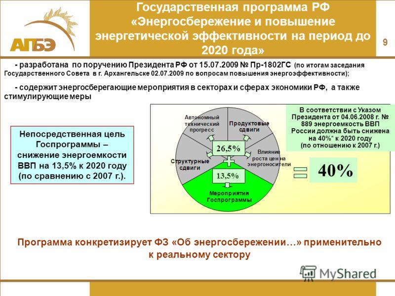 9 Государственная программа РФ «Энергосбережение и повышение энергетической эффективности на период до 2020 года» Непосредственная цель Госпрограммы – снижение энергоемкости ВВП на 13,5% к 2020 году (по сравнению с 2007 г.). 40% 13,5% 26,5% Программа