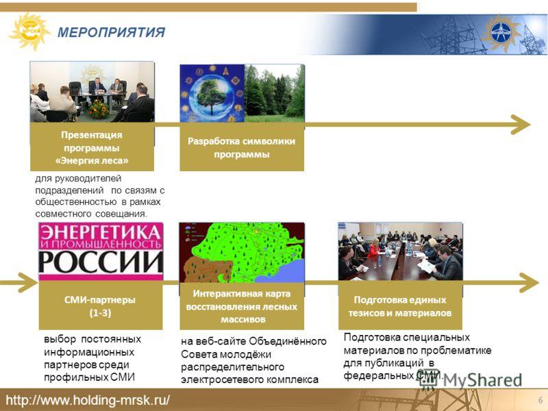 Презентация программы «Энергия леса» 6 МЕРОПРИЯТИЯ для руководителей подразделений по связям с общественностью в рамках совместного совещания. Разработка символики программы СМИ-партнеры (1-3) выбор постоянных информационных партнеров среди профильны